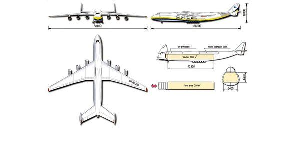 Lasterommet på An-225 er 43,3 meter langt og har et volum på 1300 m3.