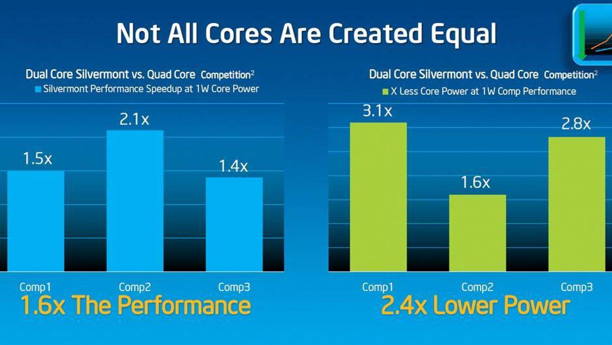 Intel vil inn i mobil og brett