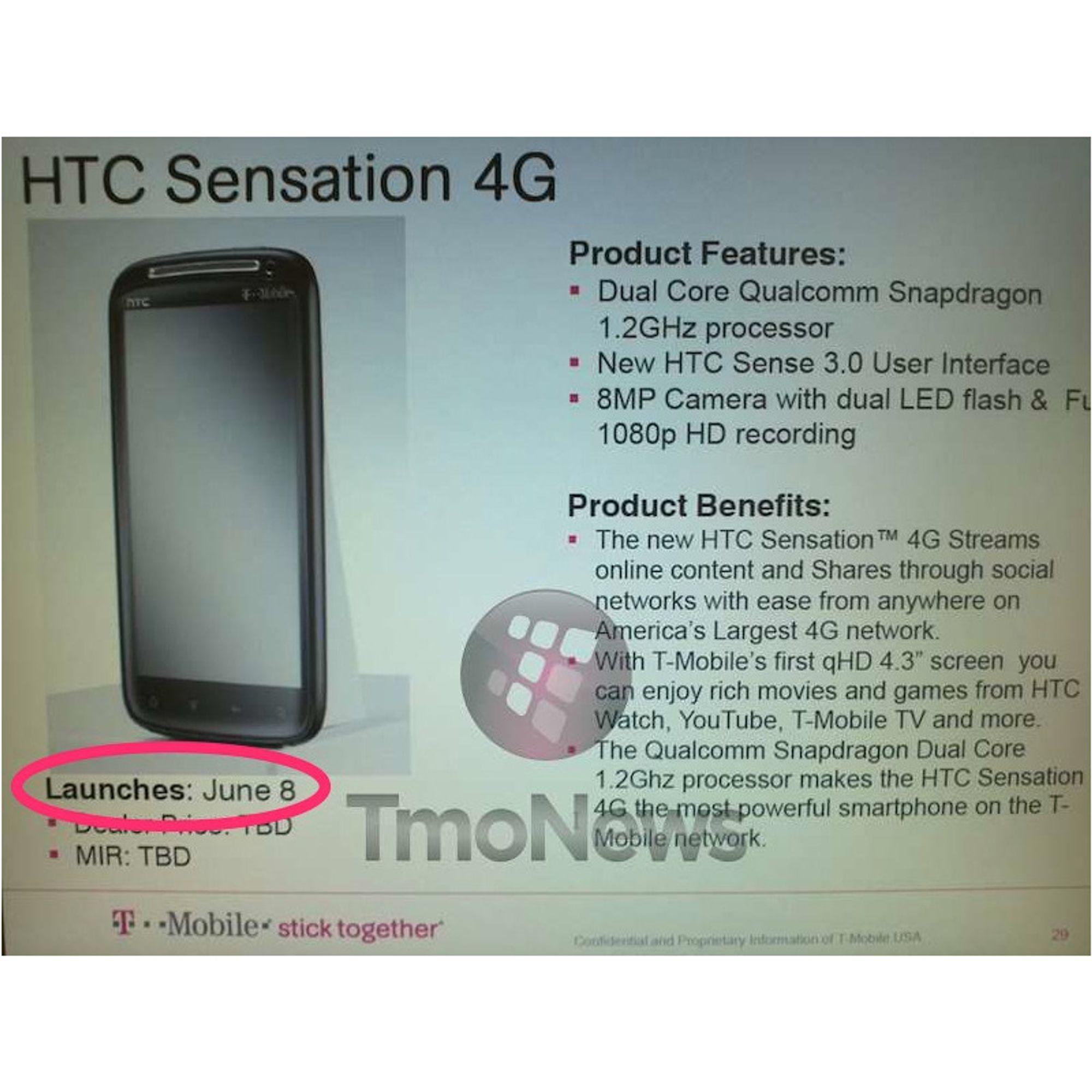 HTC Sensation 8. juni?