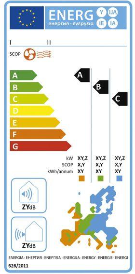 Bokstavkoder: Varmepumper blir klassifisert på samme måte som kjøleskap og andre hvitevarer i tre ulike klimasoner i Europa