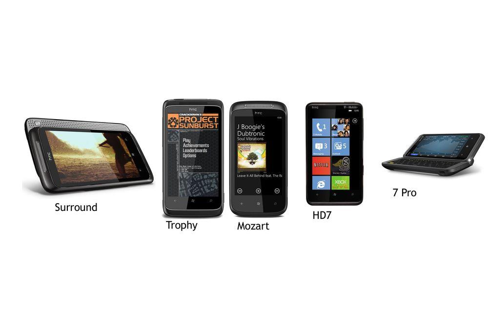 Fem sjuere fra HTC