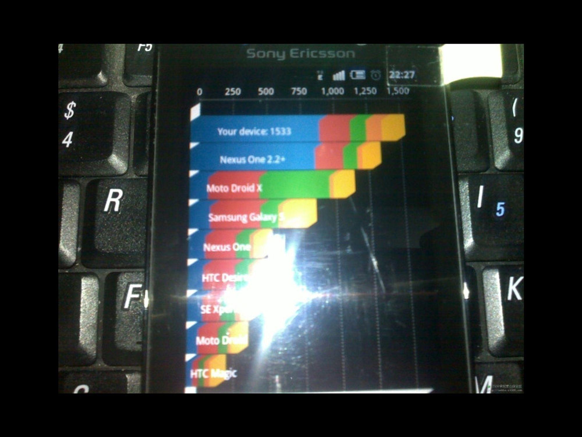 Oppfølger til Sony Ericsson X10 Mini avbildet