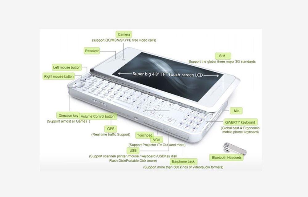 Verdens drøyeste mobil?