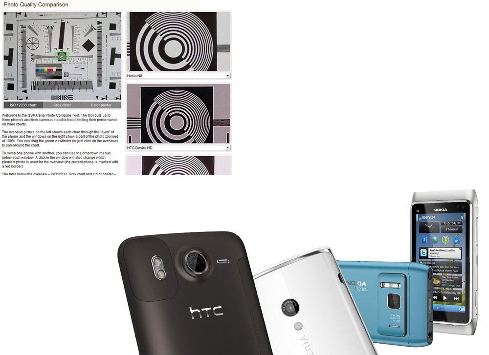 Nå er det lett å sammenligne mobilkamera