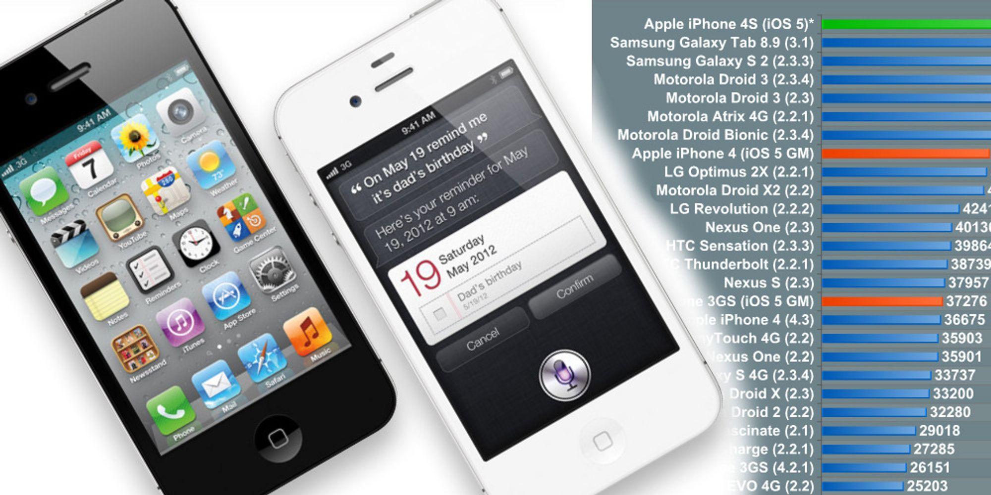 Så bra er iPhone 4S-ytelsen