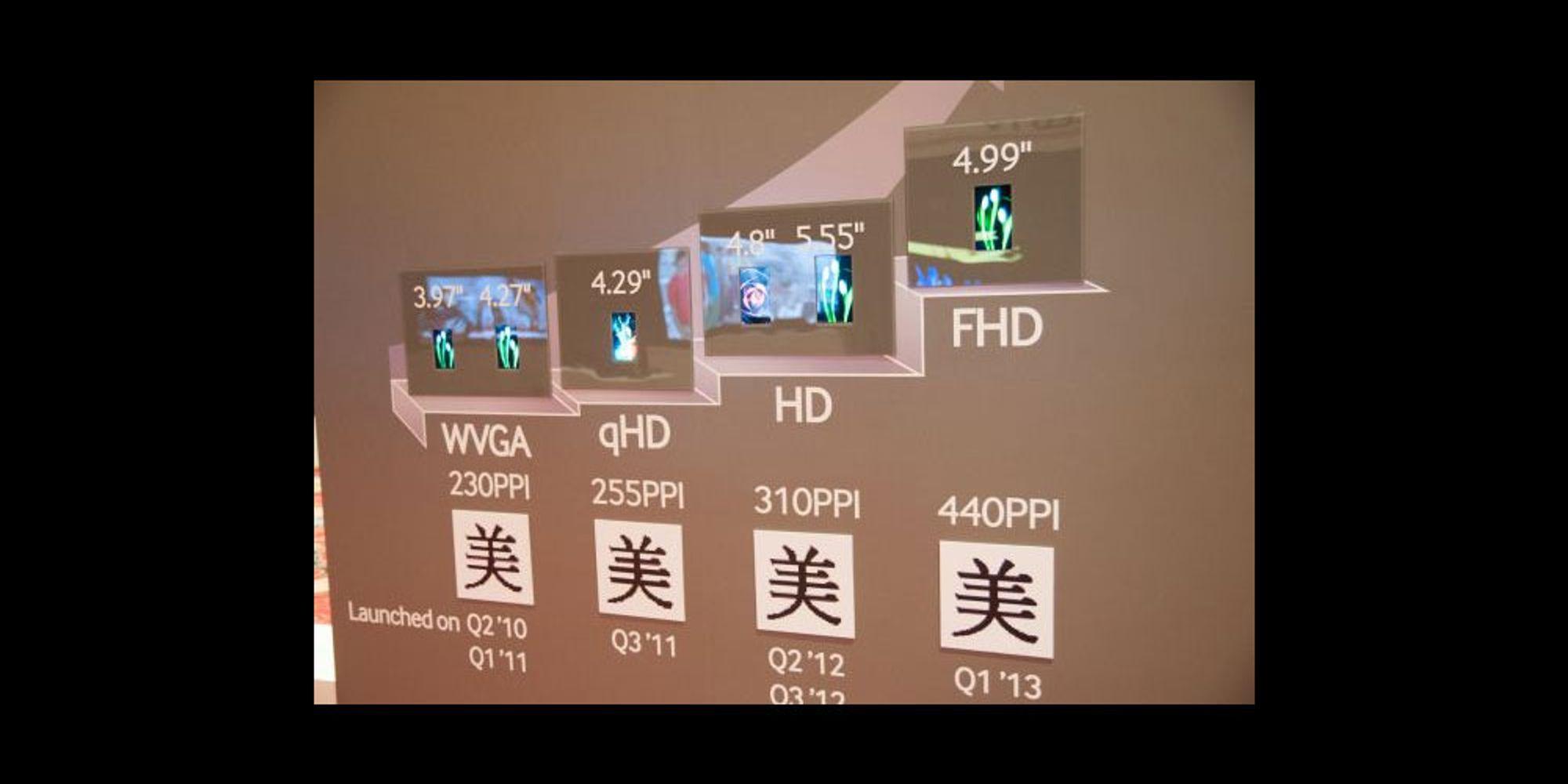 Er dette Galaxy S IV-skjermen?