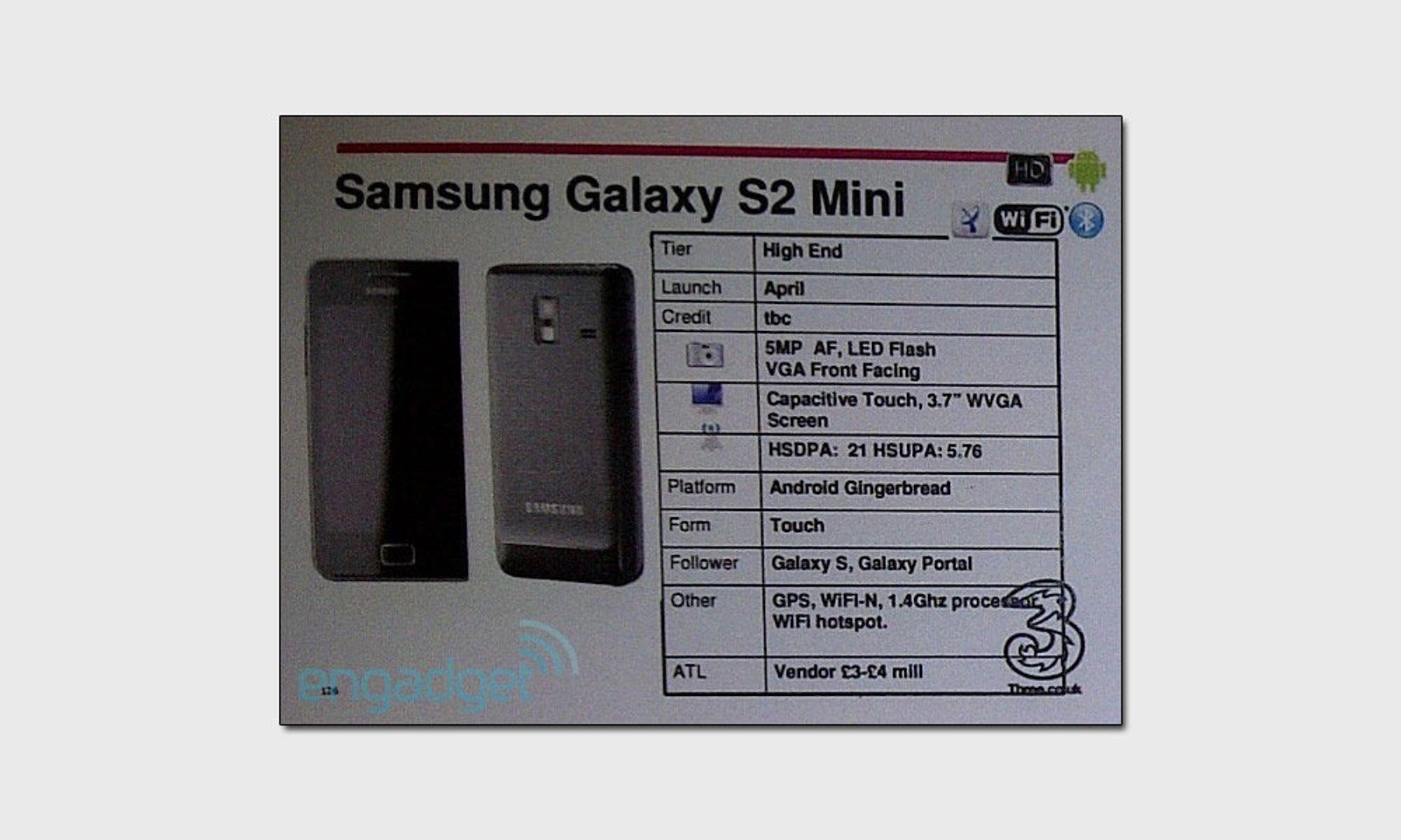 Dette kan være Samsung Galaxy S II Mini