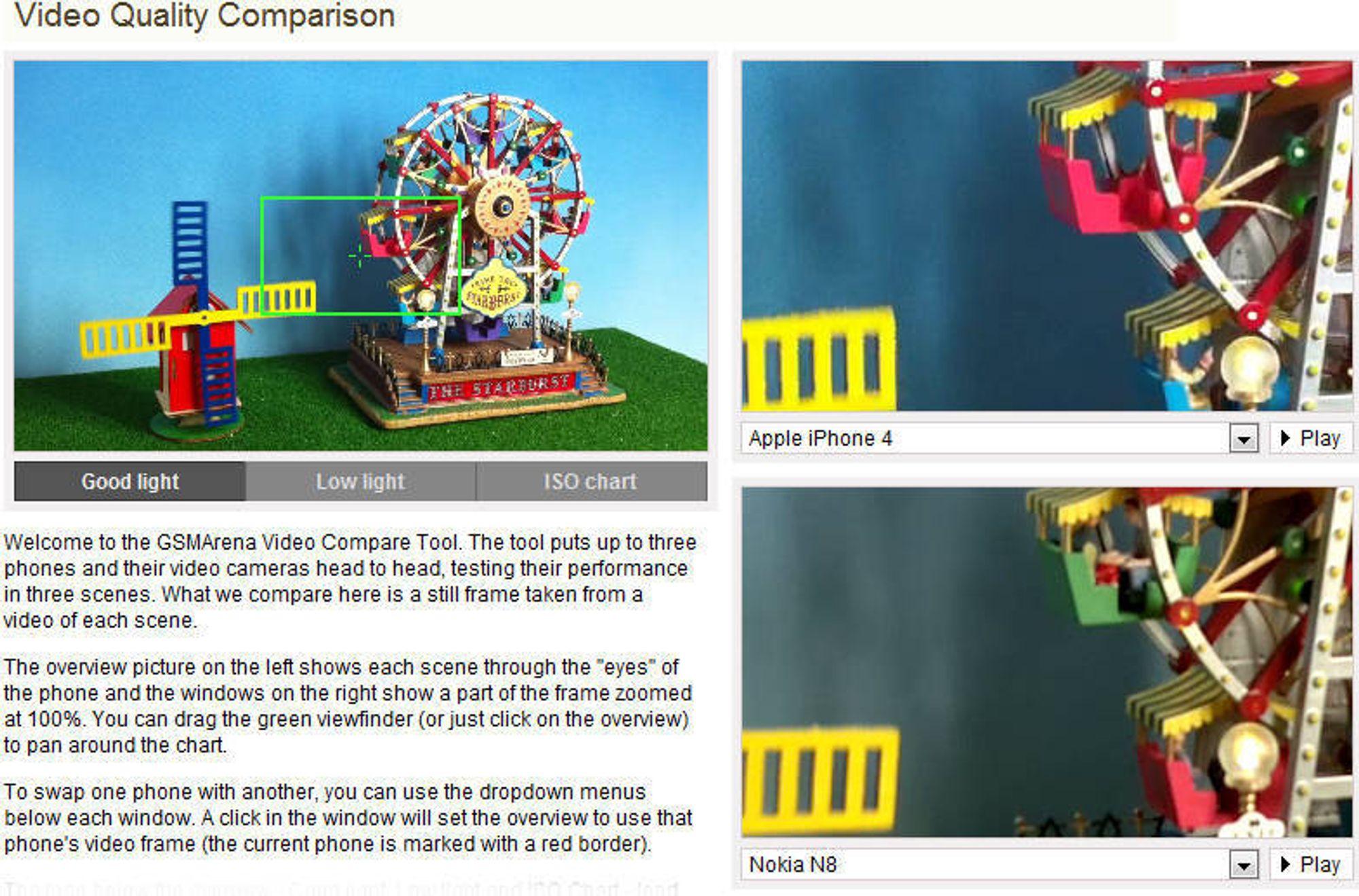 Nå kan du sammenligne video
