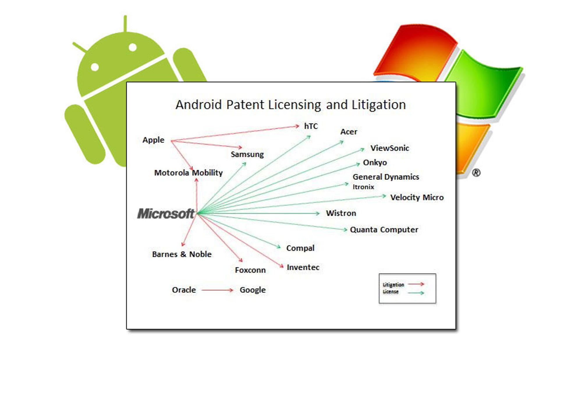 Microsoft hanker inn flere Android-penger