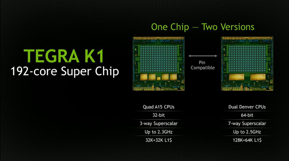 Nvidias nye superbrikke har 192 kjerners grafikk