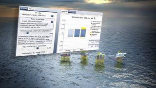 Test selv: Er elektrifisering et godt klimatiltak?