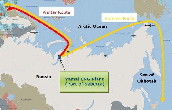Årstider: Yamal LNG vil sende den flytende gasen på -163 grader C til Østen via Nordøstpassasjen fra juli til november, og vestover i vinterhalvåret.