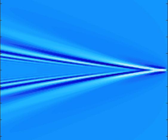 Når båten kjører motstrøms og tilstrekkelig fort, kan det dukke opp en smalere V med flatt vannspeil innenfor den større V-en.