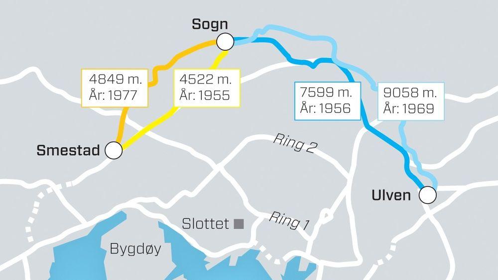 Statnett skal bygge nye kabler i Oslo for å erstatte de gamle ringkablene. Hafslund har hevdet at Statnetet ikke har planer om å skrifte ut forbindelsen mellom Sogn og Ulven før i 2023/2024. Statnett sier det er for tidlig å anslå årstall for utskiftningen.