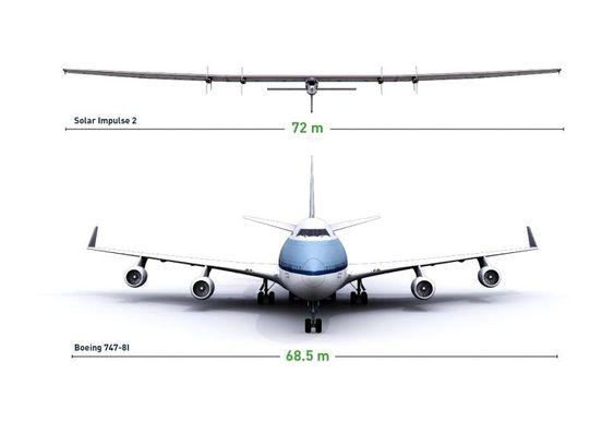 Lengre vingespenn enn en Boeing 747-8.