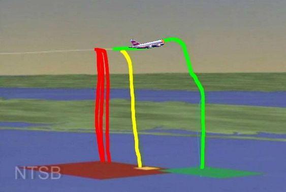Disse NTSB-illustrasjonene viser oppløsningssekvensen av B747-flyet (TWA 800).