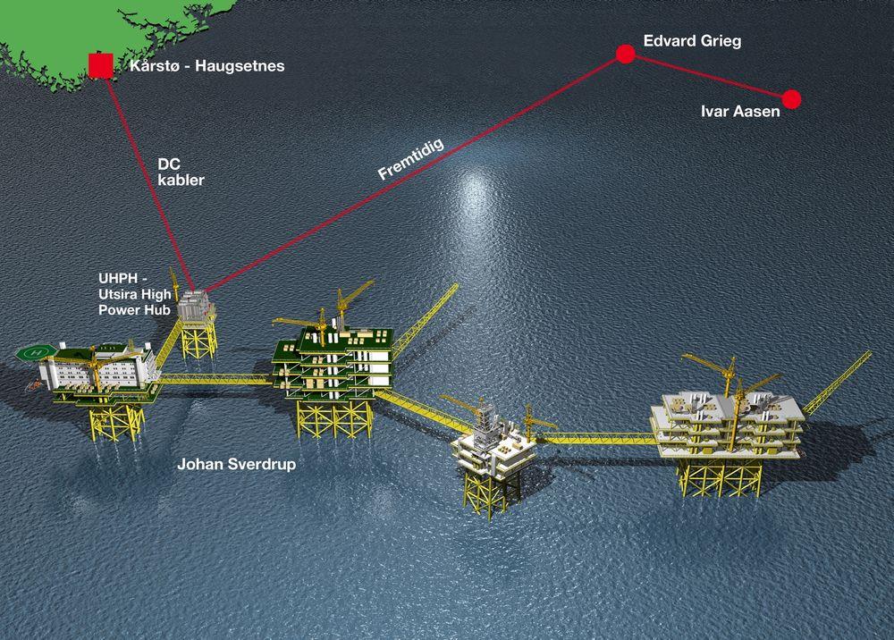 Kraft fra land-løsning: Slik kunne feltutbyggingene på Utsira-høyden blitt elektrifisert, ifølge denne illustrasjonen fra ABB.