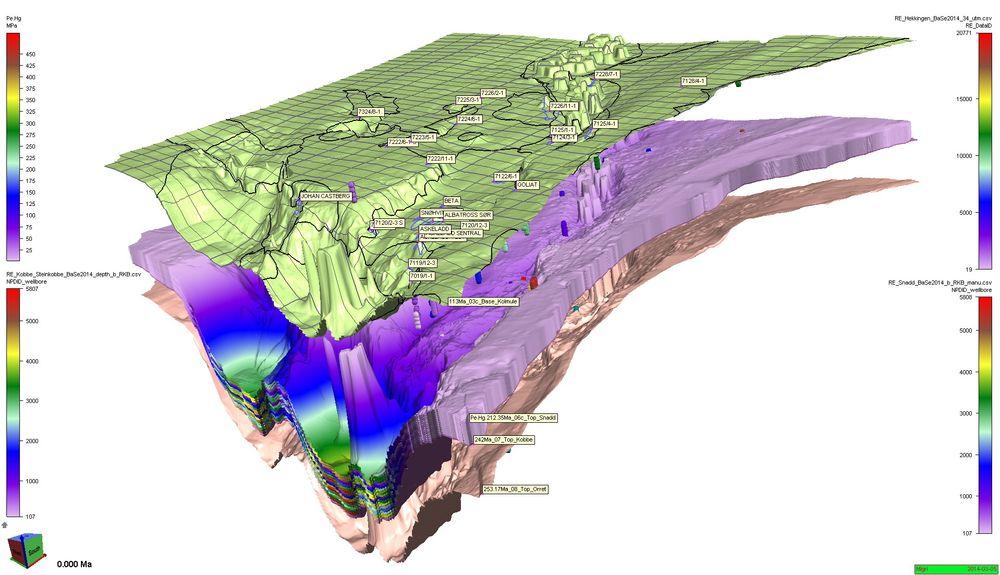 Dette bildet viser utvalgte lag av Barentshavet. Migris og PGS tar i bruk nye simuleringsverktøy sammen med statistiske analysemetoder for å få mindre usikkerhet i Barentshavet.