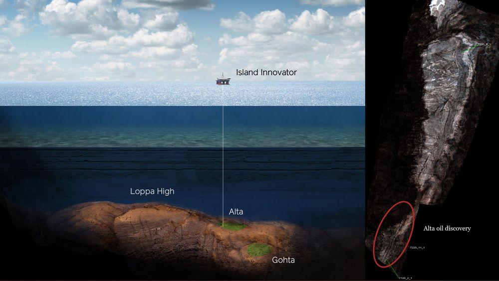 Alta-prospektet ligger like ved Gohta på Loppahøyden. – For å forstå Barentshavet, må man forstå Loppahøyden først, mener Lundin.