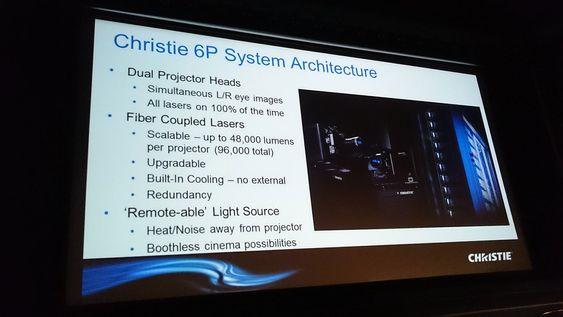 6P-systemet gjør det blant annet mulig å flytte projektoren ut av maskinrommet.