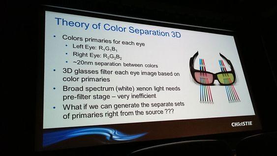 Ved å benytte fargeseparasjon kan to bilder vises kontinuerlig. Dermed kan man vise 3D med høy lysstyrke.