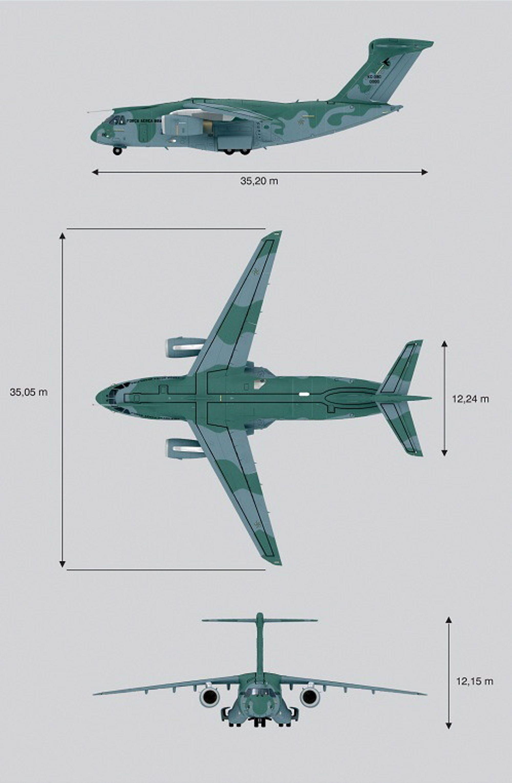 KC-390s ytre mål.