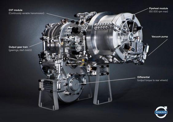 Volvos svinghjul-system.