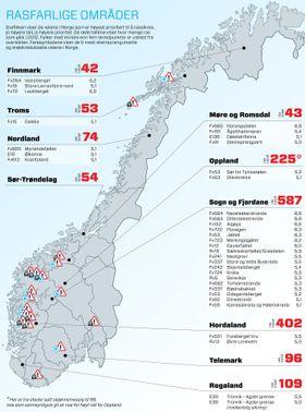 Grafikken viser de veiene i Norge som er høyest prioritert til å rassikres. Jo høyere tall, jo høyere prioritet. De røde tallene viser hvor mange ras som gikk i 2012.