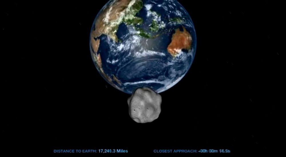Asteroiden 2012 DA14 passerer bare 27.700 kilometer over hodene våre.