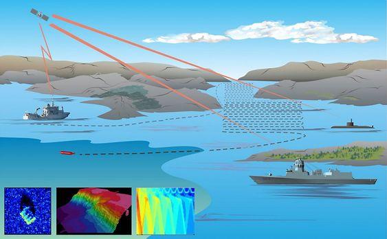 Ubemannede undervannsfarkoster kan operere i samspill med resten av Sjøforsvaret, ikke bare til minerydding men også til overvåking og rekognosering.