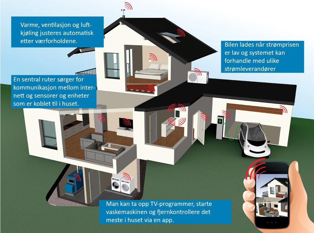 Smartere smarthus: Når et vell av ulike smarthusstandarder om et år kan samles under en overbyggende er det duket for lavere priser og mer utbredelse av smarthusteknologi.