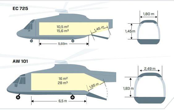 Kabinstørrelse på henholdsvis AW101 og EC725