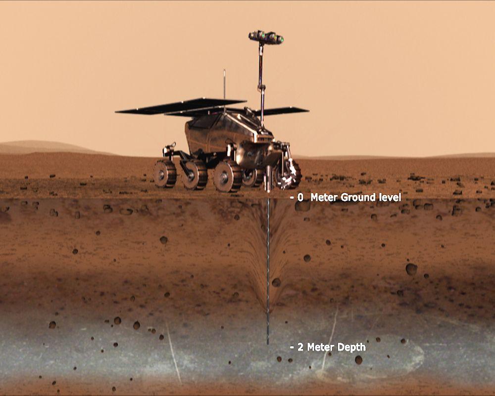 ExoMars skal bore to meter ned i bakken på Mars, og skal ha med seg den norskutviklede radaren Wisdom for å finne ut hvor det er best å bore. Dataene skal blant annet tas imot ved Universitetet i Oslo for forskning på komparativ planetologi.