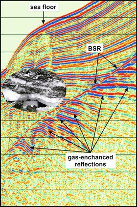 Et seismikkbilde fra havområdene utenfor Svalbard viser en sone hvor gasshydrater er stabile. Det lille innfelte bildet viser hvordan metanhydrater kan se ut.
