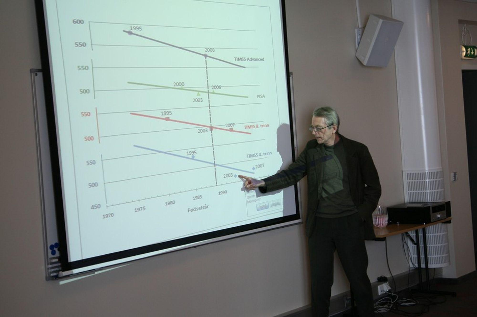 NED: Professor Svein Lie med grafene som viser utviklingen i norsk utdanning de siste tiårene.