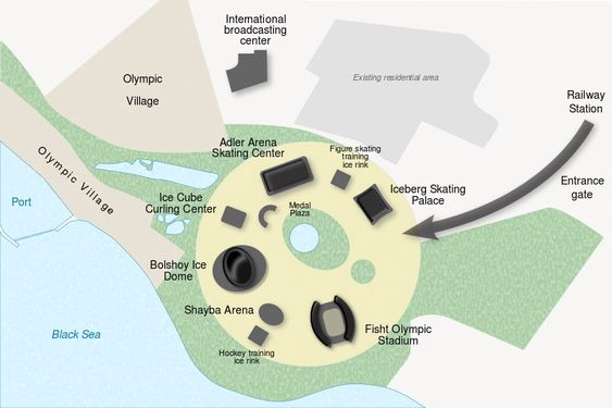 OLS HJERTE: Olympic Park ved Svartehavet består av en rekke nyoppførte idrettsarenaer.