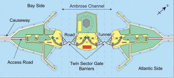 Konsulentselskapet Halcrow foreslo i 2009 å bygge et flomvern mellom Sandy Hook og Rockaway-halvøyen i New York for å beskytte byens sentrum mot flom. Her er illustrasjoner av de enorme portene til skipstrafikken.