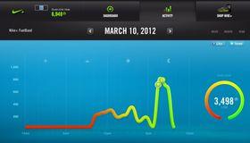 LOGG PÅ WEB: Ingenting å si på grafer og logg på nett. Dette kan Nike.