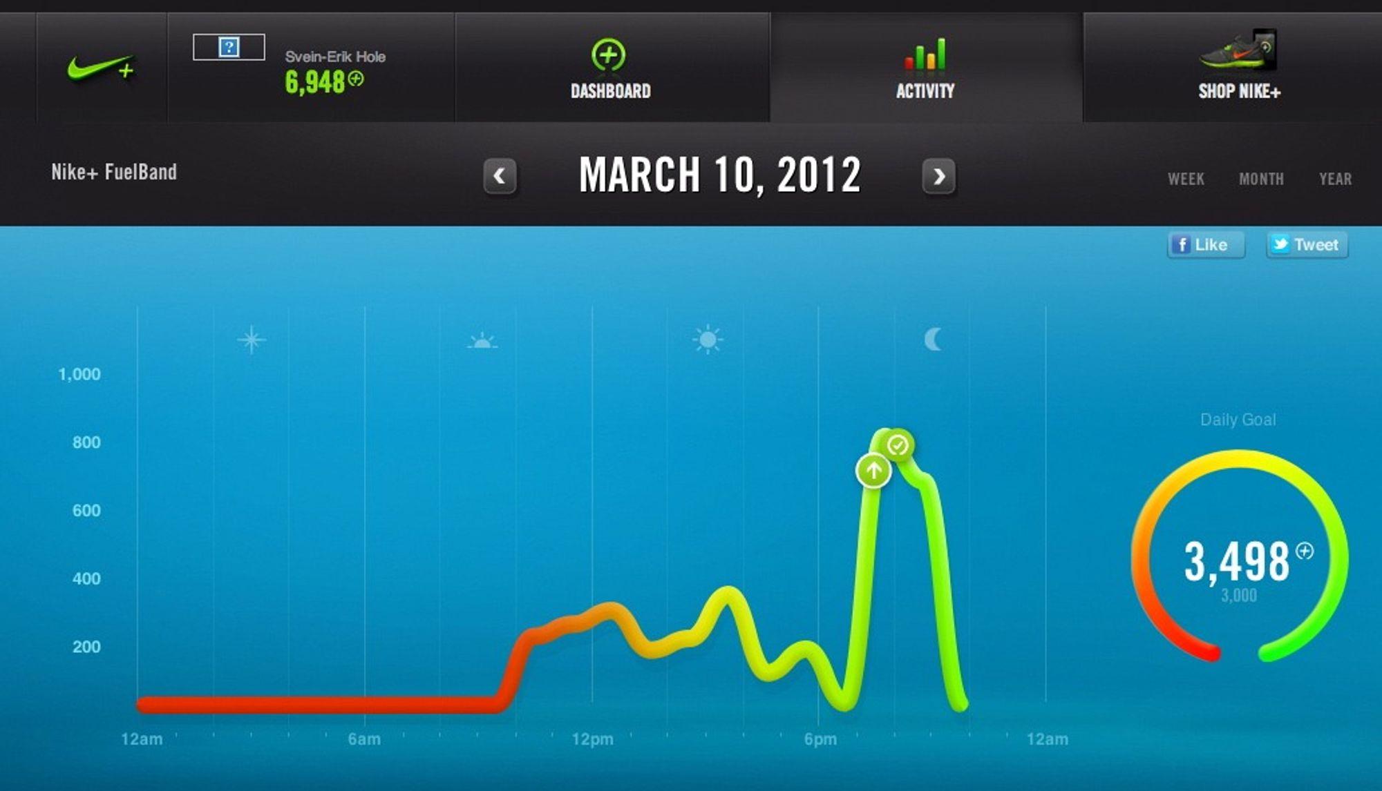 TEST: Nike+ FuelBand Tu.no