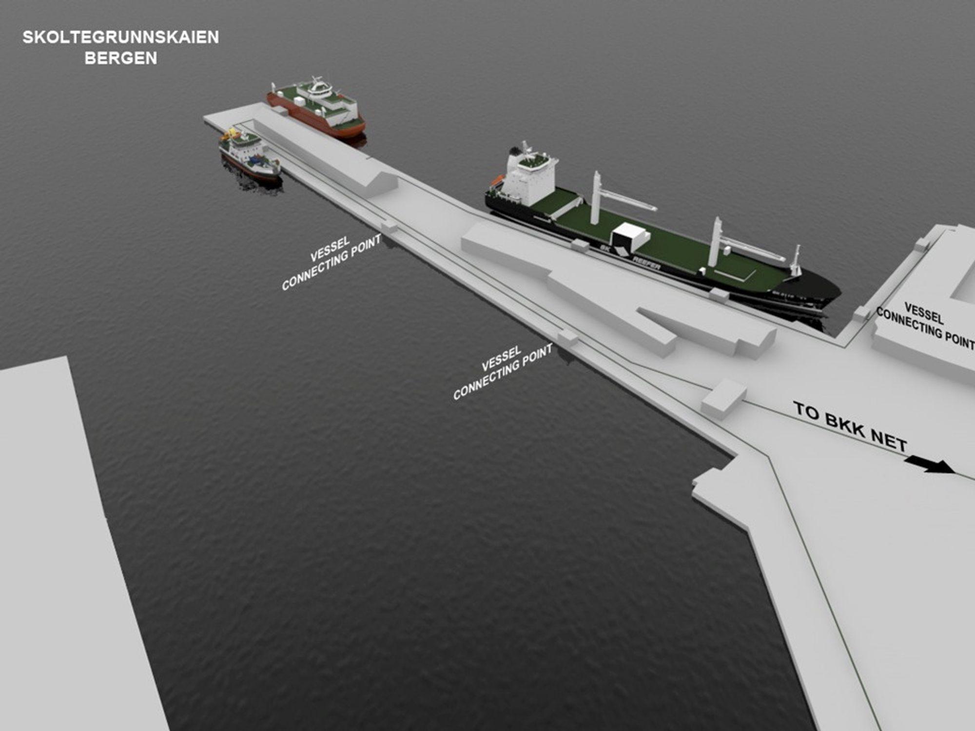 FLYTENDE STRØM: Hordaland Maritime Miljøselskap skal  utrede et flytende el-kraftverk for Bergen havn. Miljøvennlig kraft skal gi Nox- og SOx-fri strøm til andre skip.