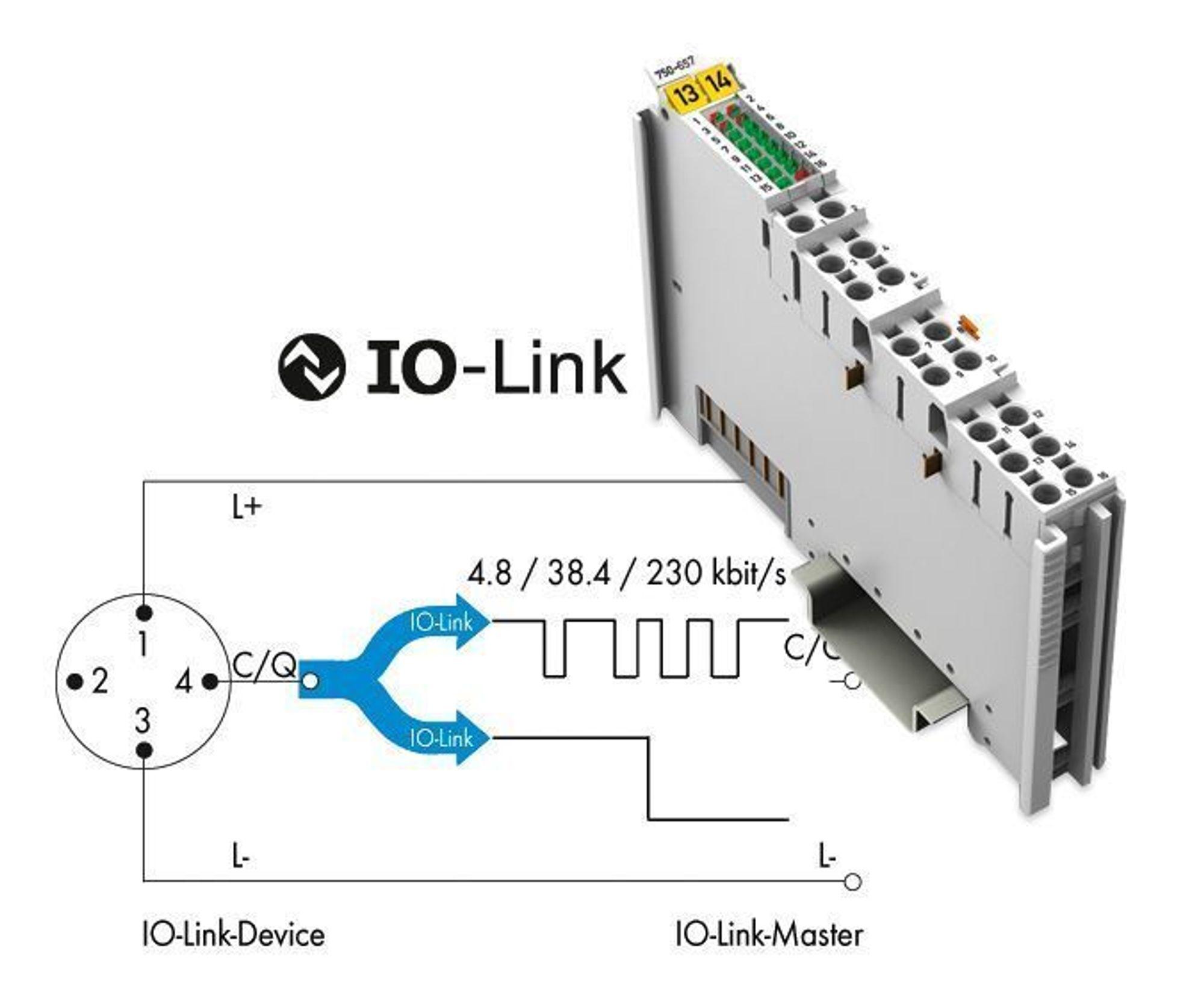 Nok med en type I/O modul