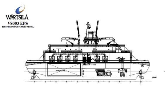EL-KRAFT: Mobilt kraftverk for miljøvennlig energi. Skipet kan lever 13 MW el-kraft, laget på naturgass i brenselcelle og LNG-motor samt varmegjenvinning med el-produksjon fra damp. Kan lever både 50 og 60 Hz for å tilfredstille ulike el-system.