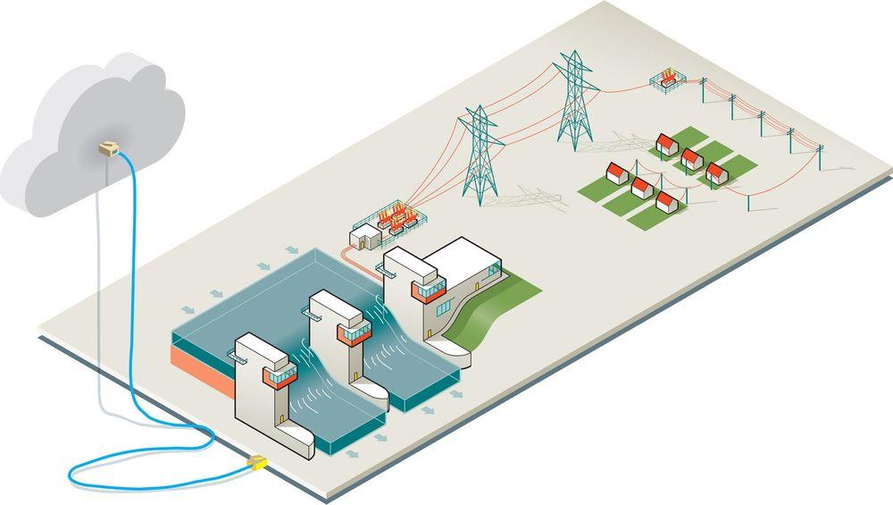 DATAHUB: Skal samle inn og lagre opplysninger om alle norske kunders strømforbruk.