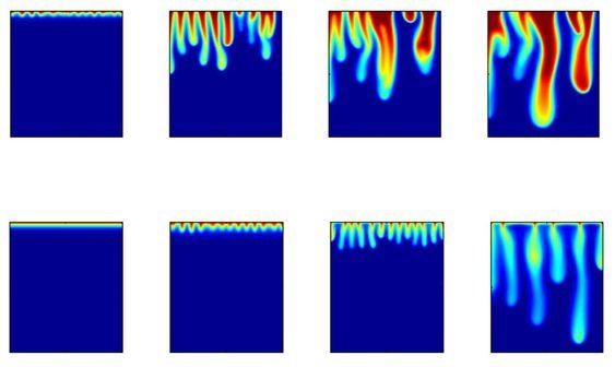 CO2 injisert i grunnen vil etter hvert synke nedover i form av fingre, fordi vann mettet med CO2 er tyngre enn vann som ikke er det. Den første serien viser effekten i en akvifer-modell når Elenius tar hensyn til at vann beveger seg inn i selve CO2-skyen. Vannet i fingrene har høy konsentrasjon av CO2 og beveger seg raskere enn i i den andre serien, som ikke tar med denne faktoren. (Figur: Maria Teres Elenius)
