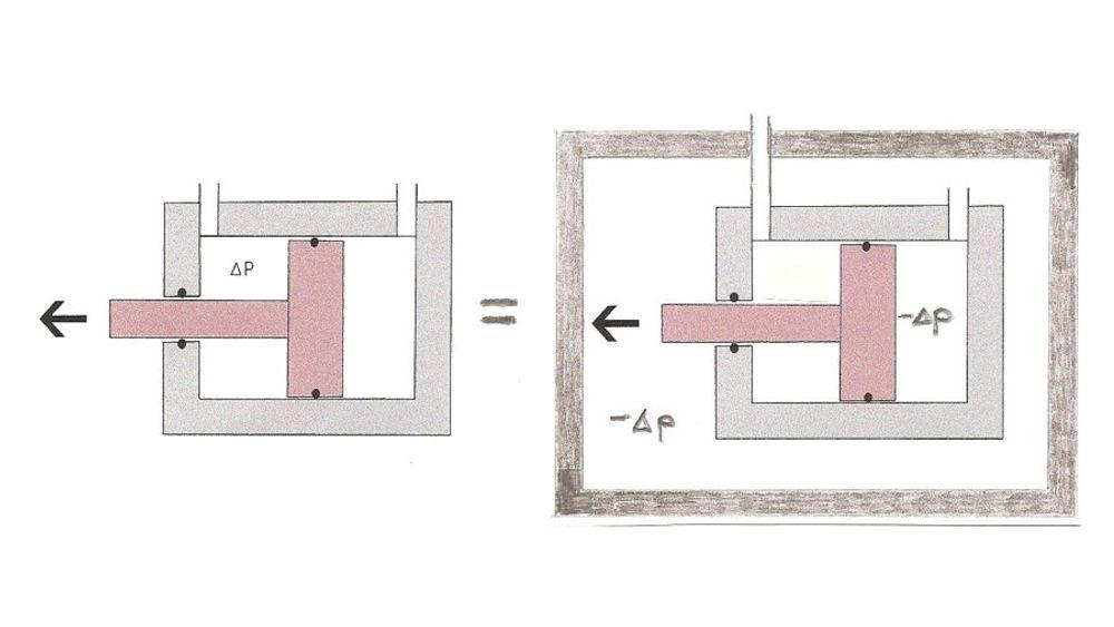 """Arnfinn Nergaards eget forslag til løsning på oppgaven """"Et hydraulisk paradoks""""."""