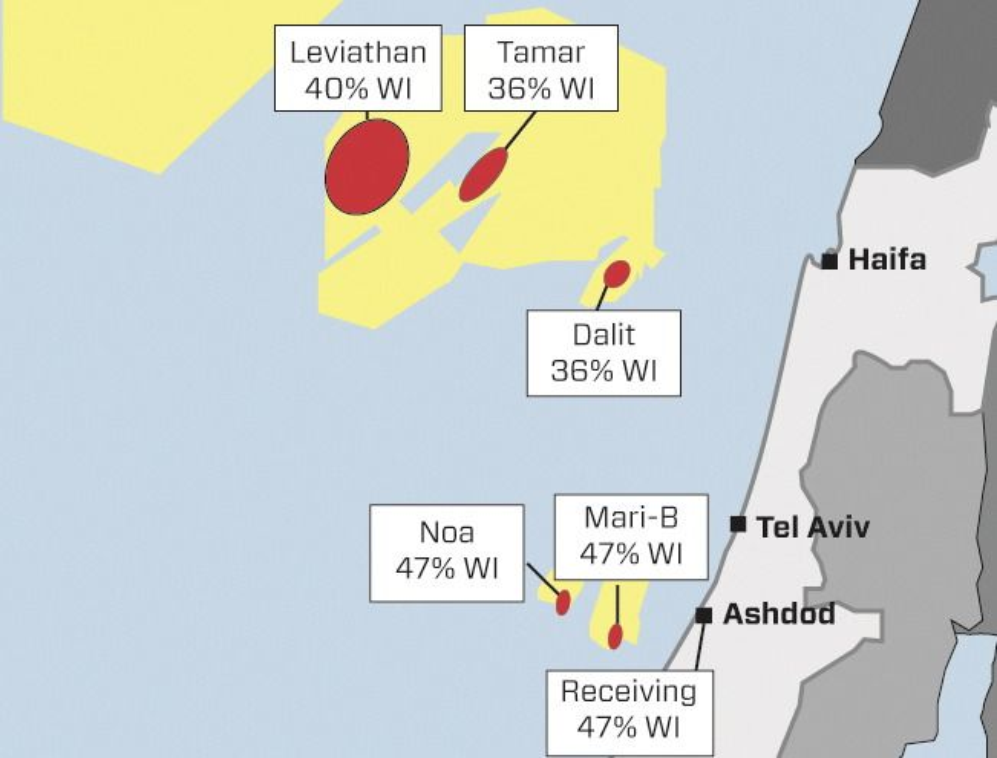 GIGANTFUNN: Leviathan og Tamar er de to største oljefunnene utenfor Israel. Nå har norske AGR funnet gass i Aphrodite 2-prospektet.