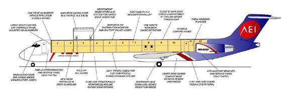 Tverrsnitt av den nye MDF-80SF