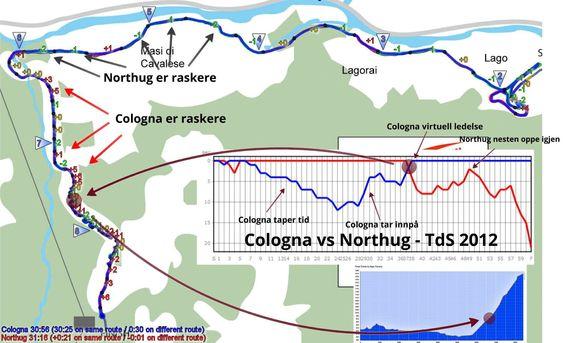 Her er autoanalysen Jan Kocbach kjørte på sisteetappen av Tour du Ski.