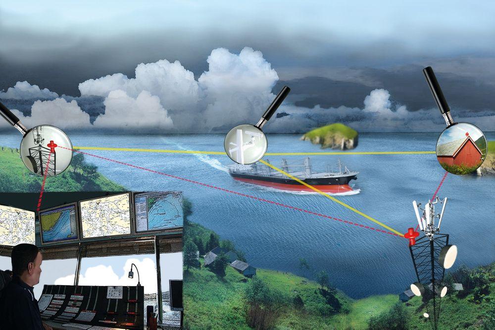 OVERVÅKER: Detektorer montert på land mottar radarsignaler, analyserer og sender signal til trafikksentral og kaptein dersom kursen avvikes og grunnstøting elller kollisjon truer.
