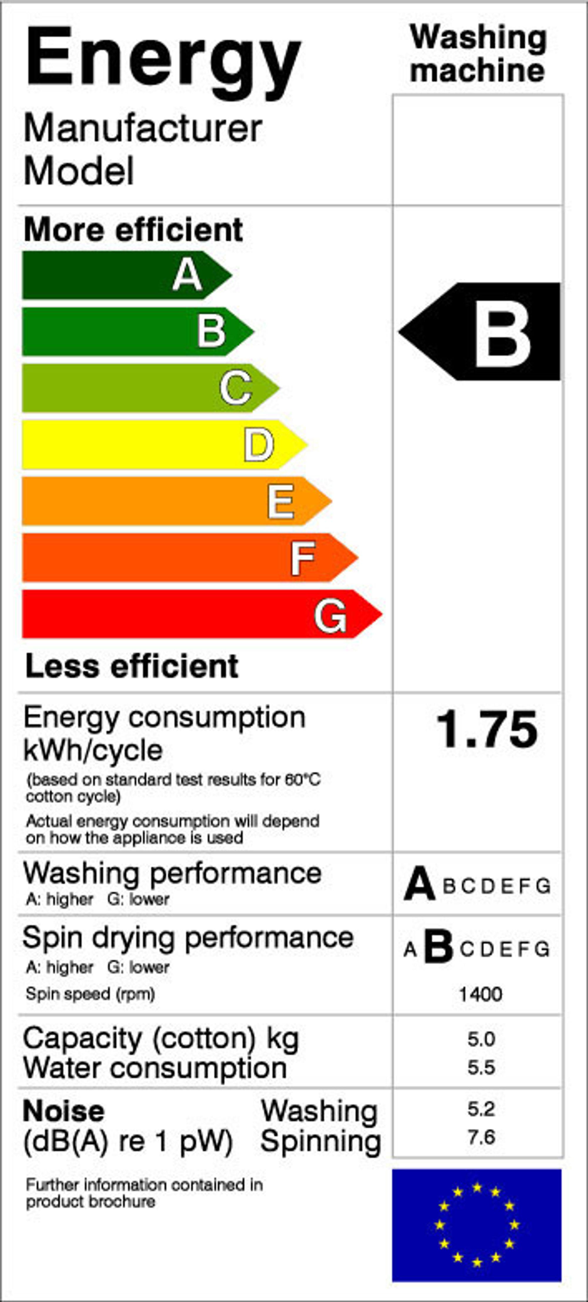 Energimerkene inneholder mye informasjon til forbrukeren. Mange butikker merker feil, forteller NVE.